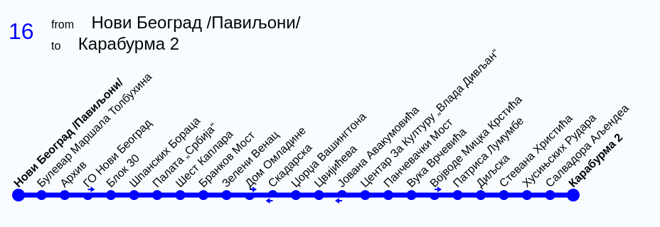 Приказ линије 16 у стилу метро линије